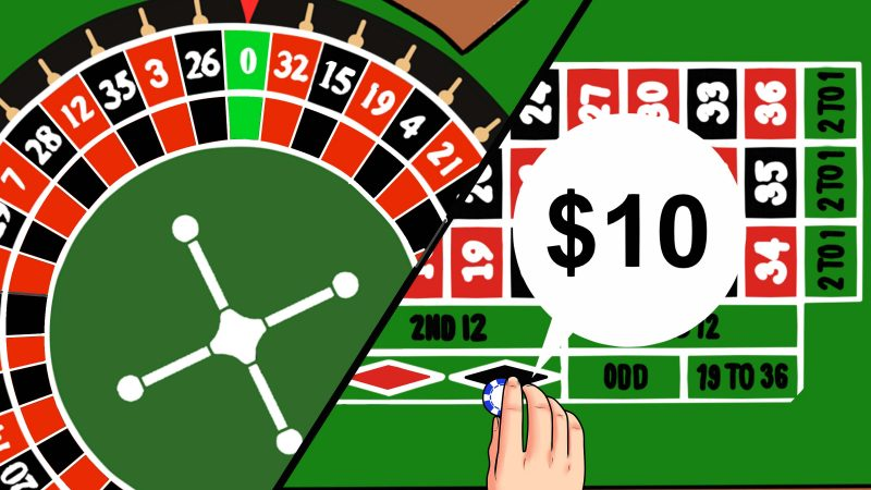 How to play and win the roulette game online?